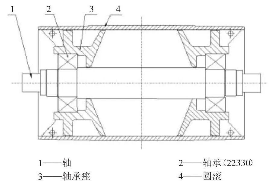 <b>皮带输送机滚筒轴承拆卸步骤及拆卸工具</b>